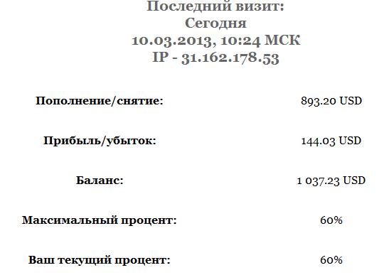 ВладимирFX (Vladimir FX)