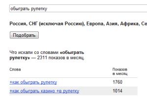 """статистике поисковых запросов на тему """"обыграть рулетку"""""""
