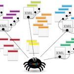 Настройка плагинов Google Xml Sitemap и DD Sitemap Generator