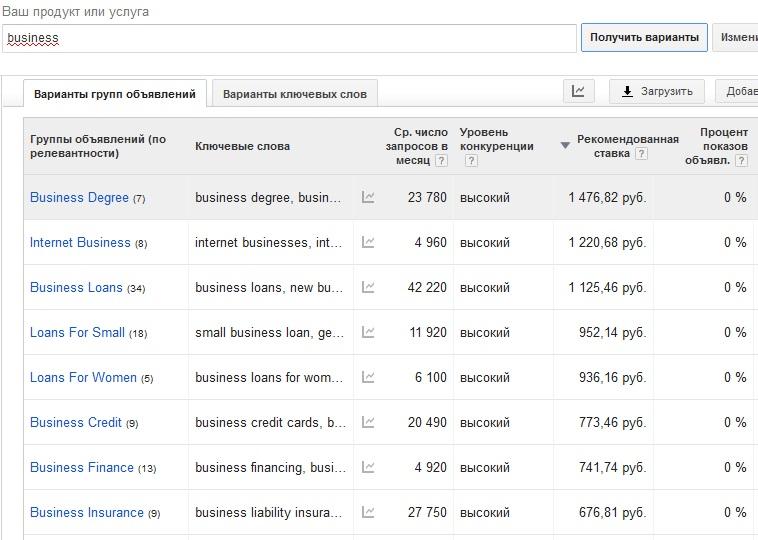 google adsence заработок