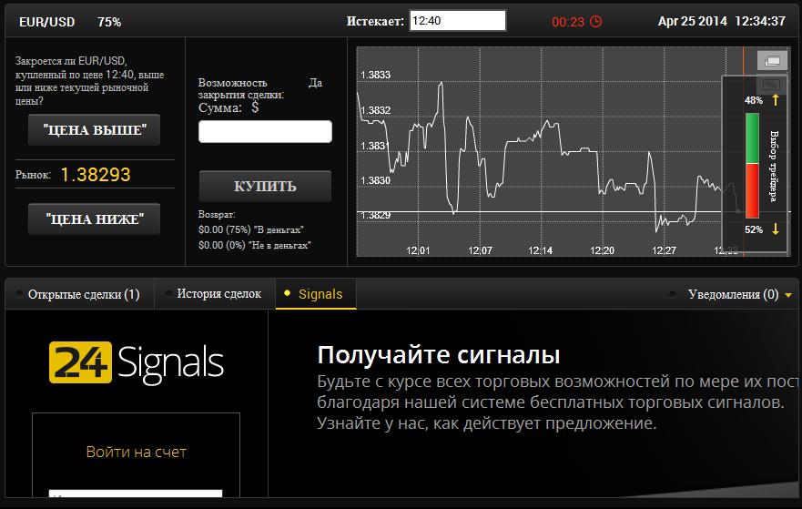 Вход на площадку сигналов для торговли бинарными опционами