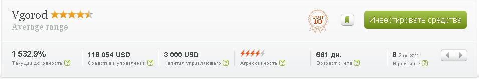 ПАММ счёт Vgorod