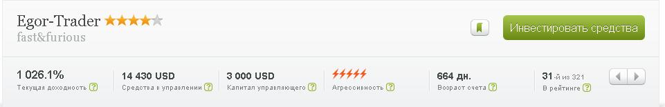 ПАММ счёт Egor-Trader