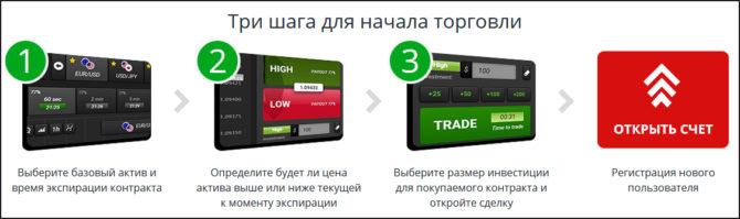 Регистрация на площадке FinMax
